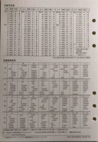 bindexの年齢早見表と度量衡換算表の写真