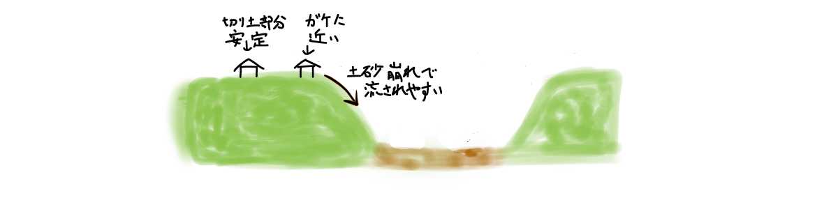 崖のそばのイラスト